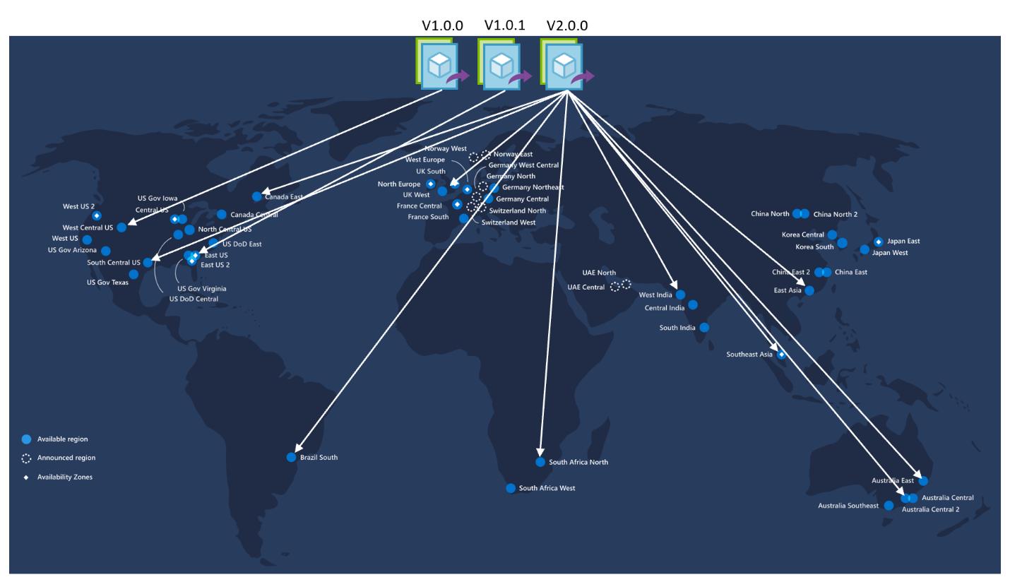 Global replication of virtual machine images